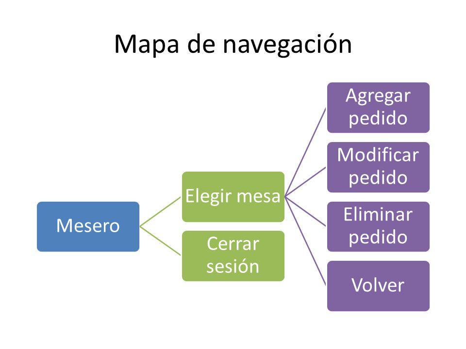 Mapa de navegación Mesero Elegir mesa Agregar pedido Modificar pedido