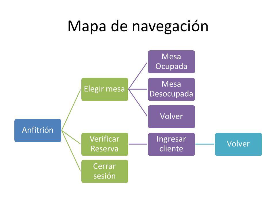 Mapa de navegación Anfitrión Elegir mesa Mesa Ocupada Mesa Desocupada