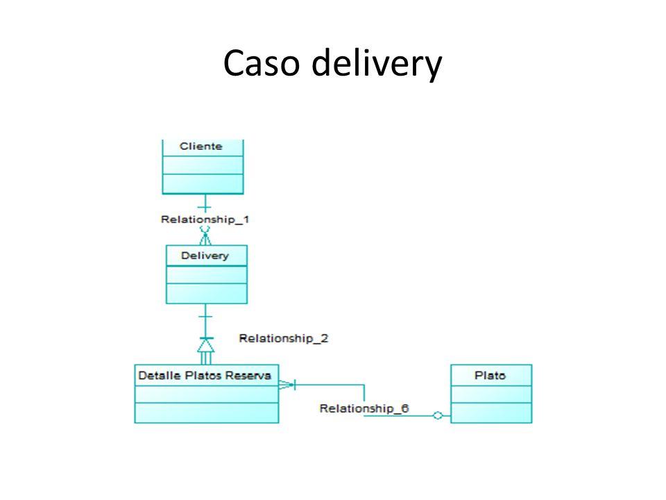 Caso delivery