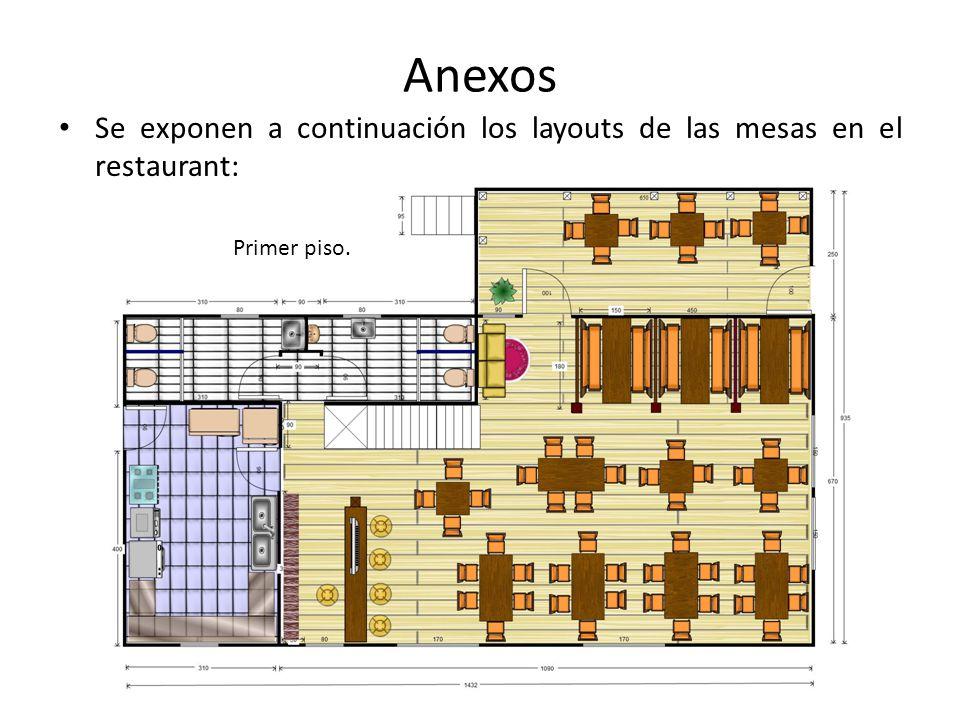 Anexos Se exponen a continuación los layouts de las mesas en el restaurant: Primer piso.