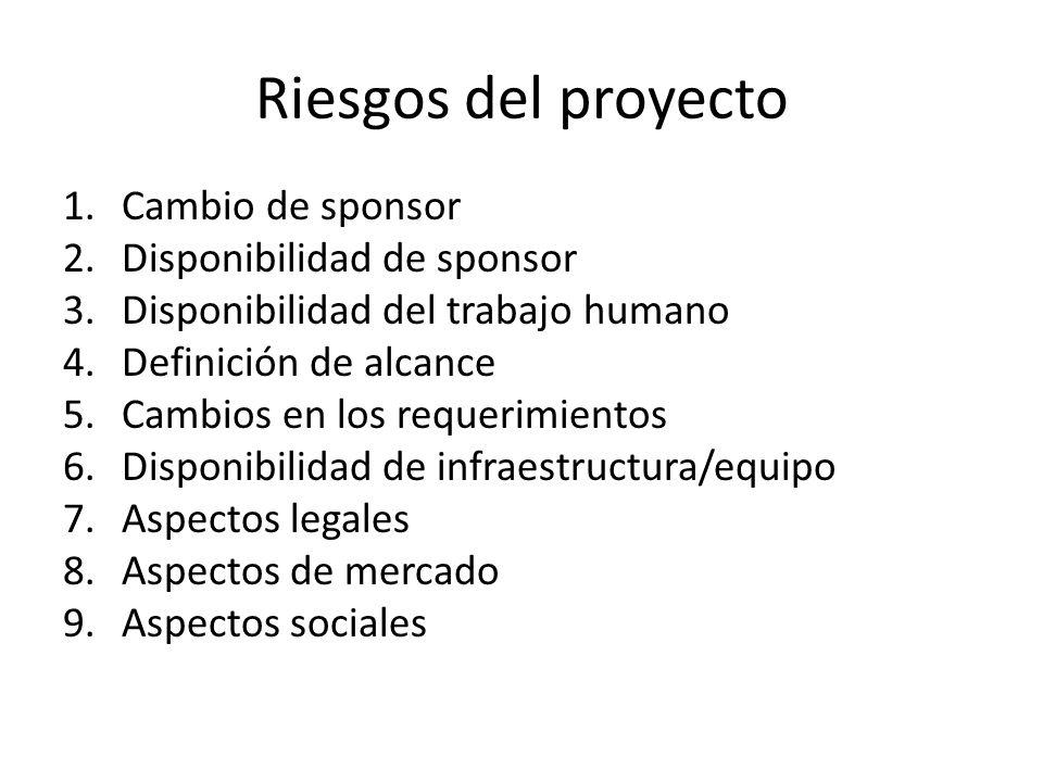 Riesgos del proyecto Cambio de sponsor Disponibilidad de sponsor