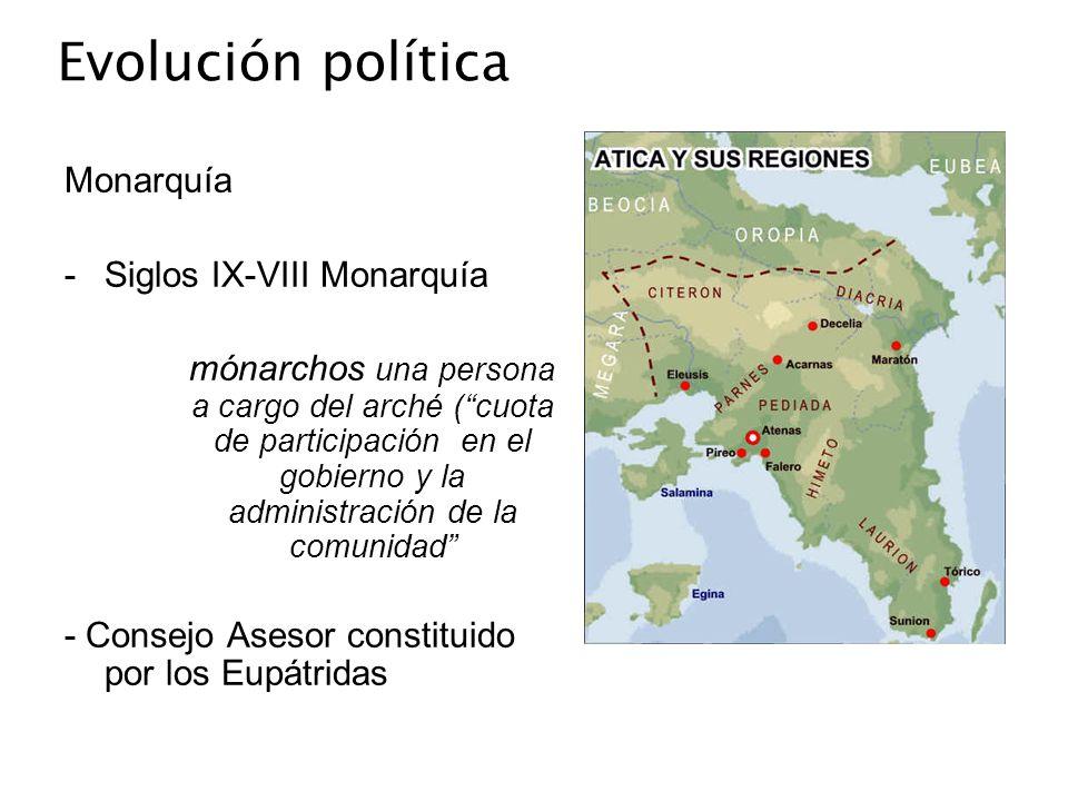 Evolución política Monarquía Siglos IX-VIII Monarquía