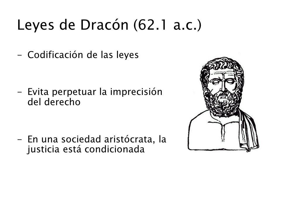 Leyes de Dracón (62.1 a.c.) Codificación de las leyes