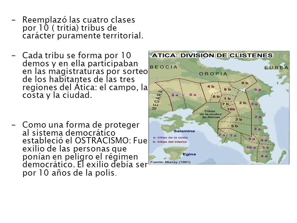 Reemplazó las cuatro clases por 10 ( tritia) tribus de carácter puramente territorial.
