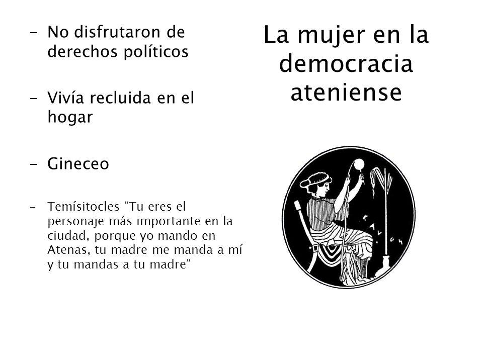La mujer en la democracia ateniense