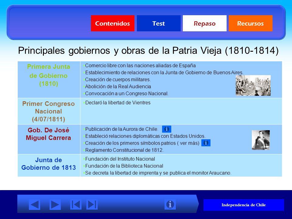 Principales gobiernos y obras de la Patria Vieja (1810-1814)