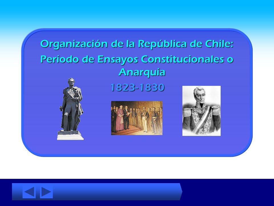 Organización de la República de Chile: