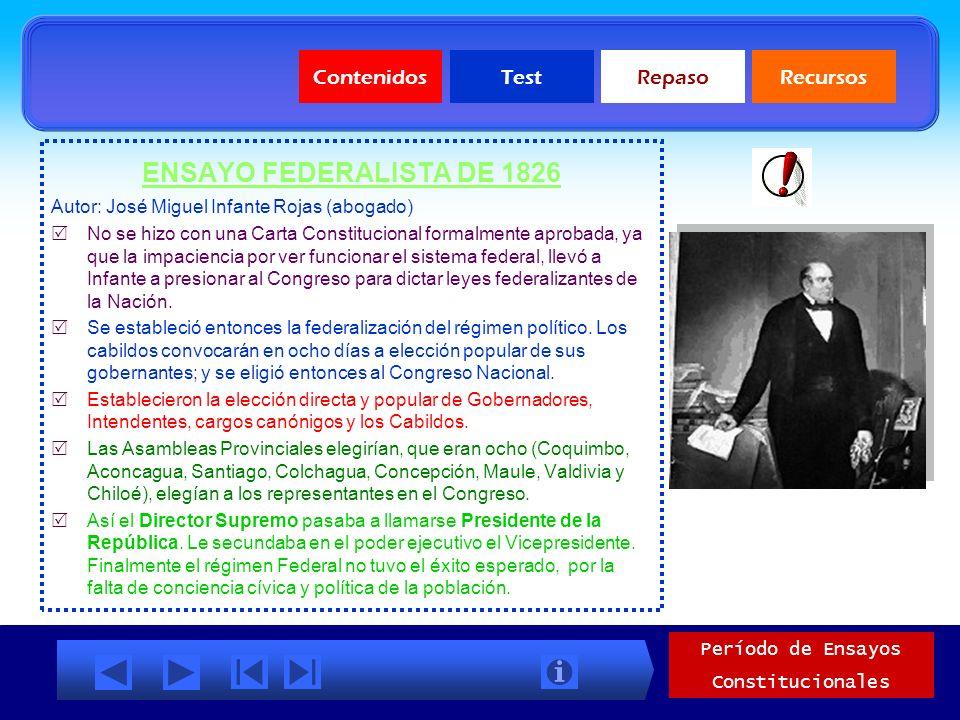ENSAYO FEDERALISTA DE 1826 Contenidos Test Repaso Recursos