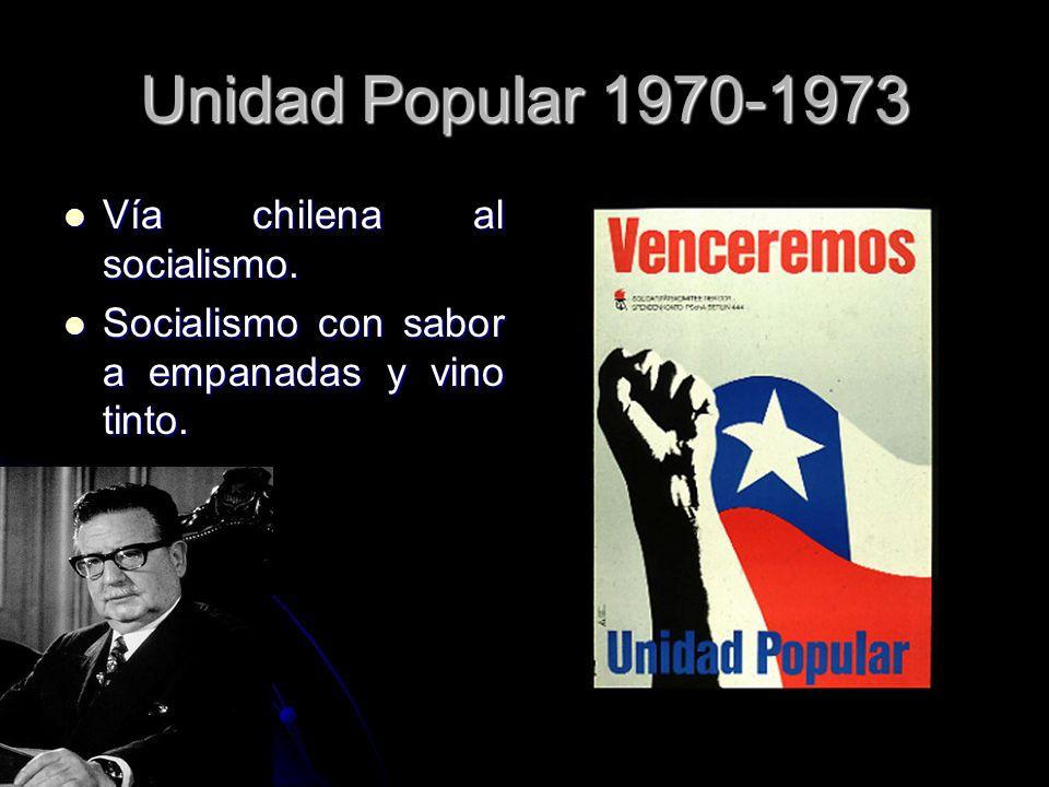 Unidad Popular 1970-1973 Vía chilena al socialismo.