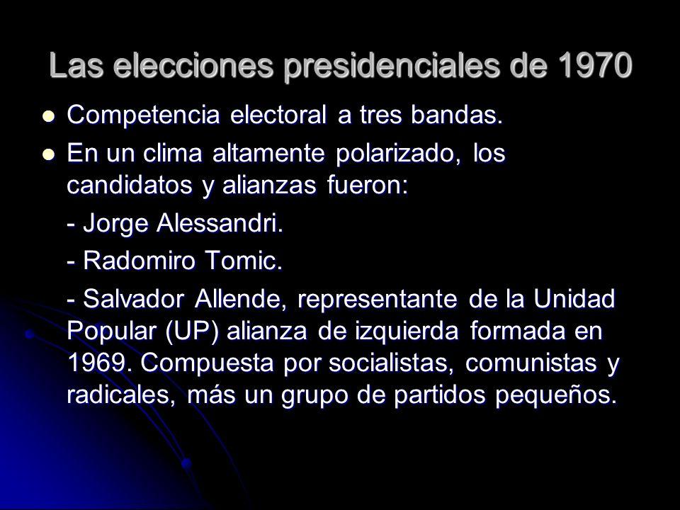 Las elecciones presidenciales de 1970