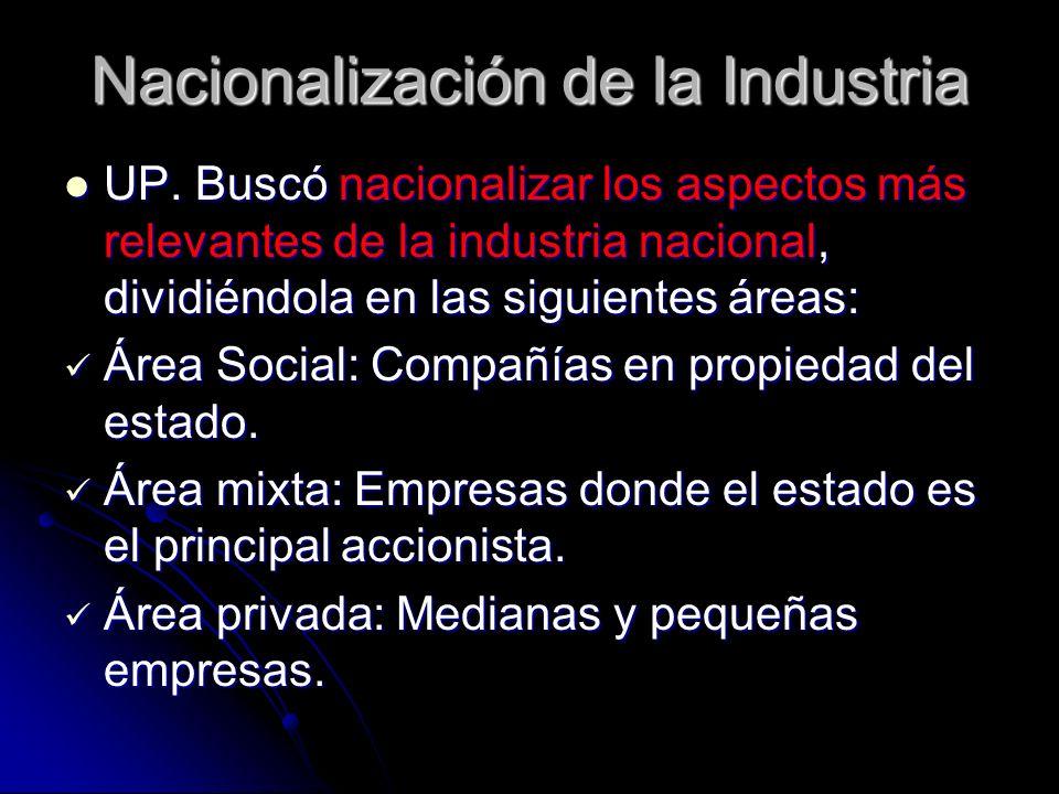 Nacionalización de la Industria