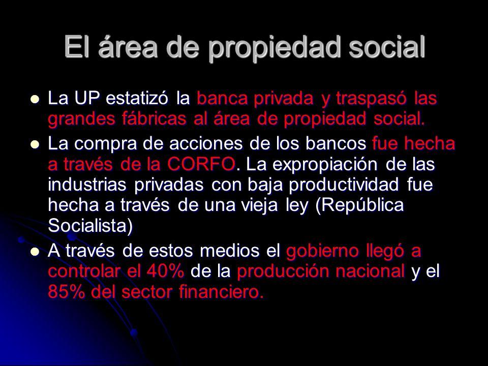 El área de propiedad social