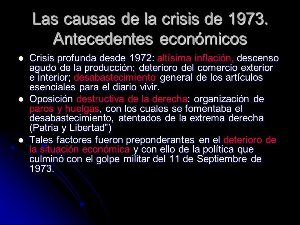 Las causas de la crisis de 1973. Antecedentes económicos