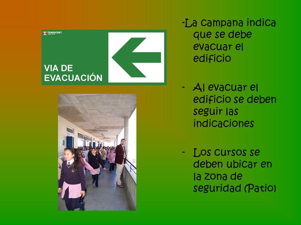 -La campana indica que se debe evacuar el edificio