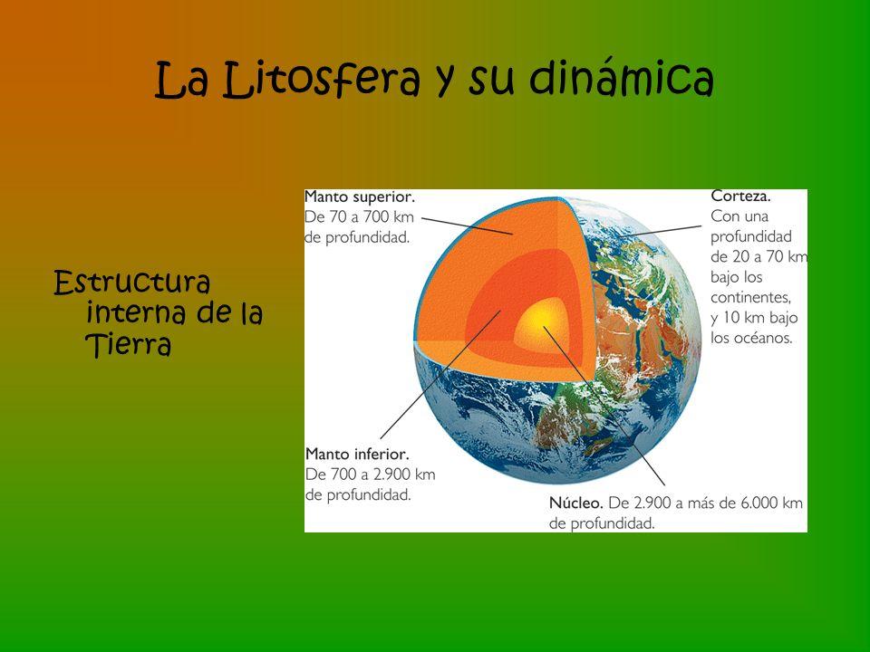 La Litosfera y su dinámica