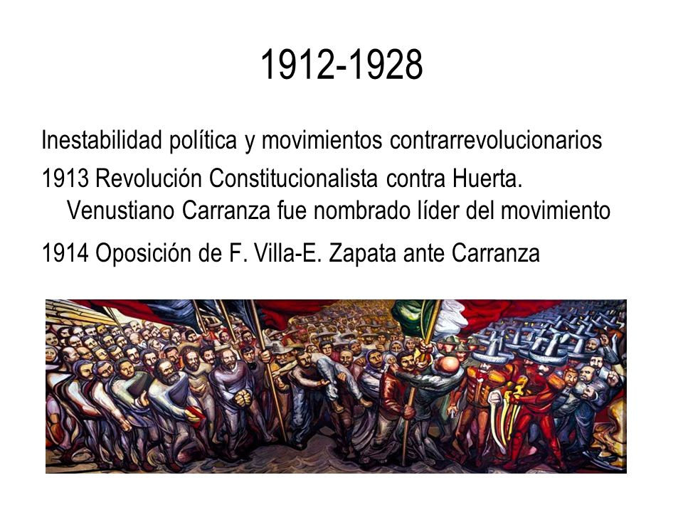 1912-1928 Inestabilidad política y movimientos contrarrevolucionarios
