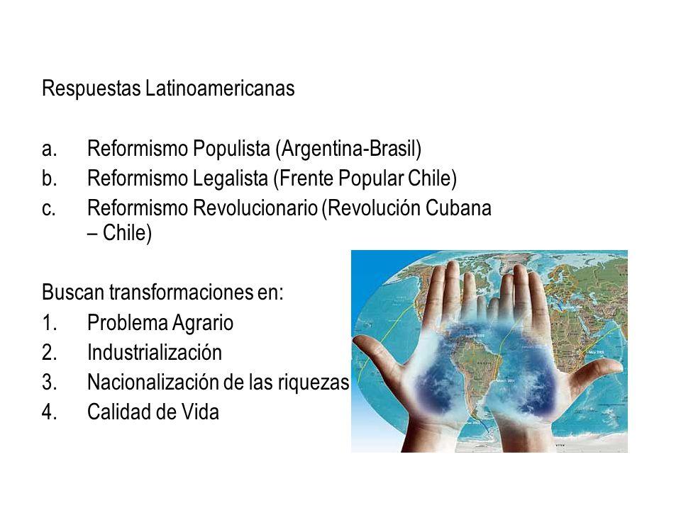 Respuestas Latinoamericanas