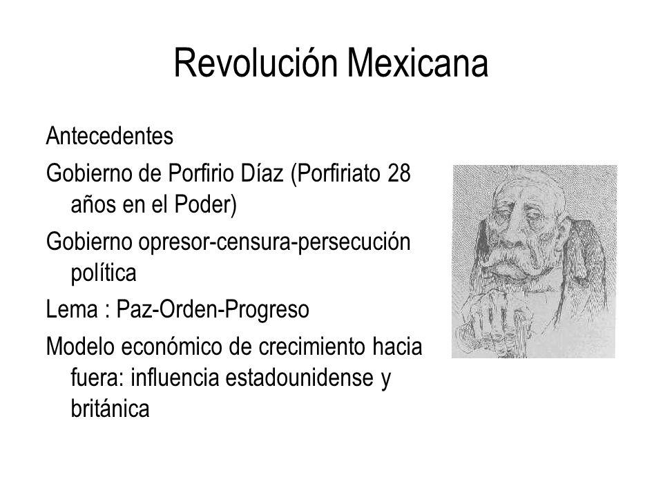 Revolución Mexicana Antecedentes
