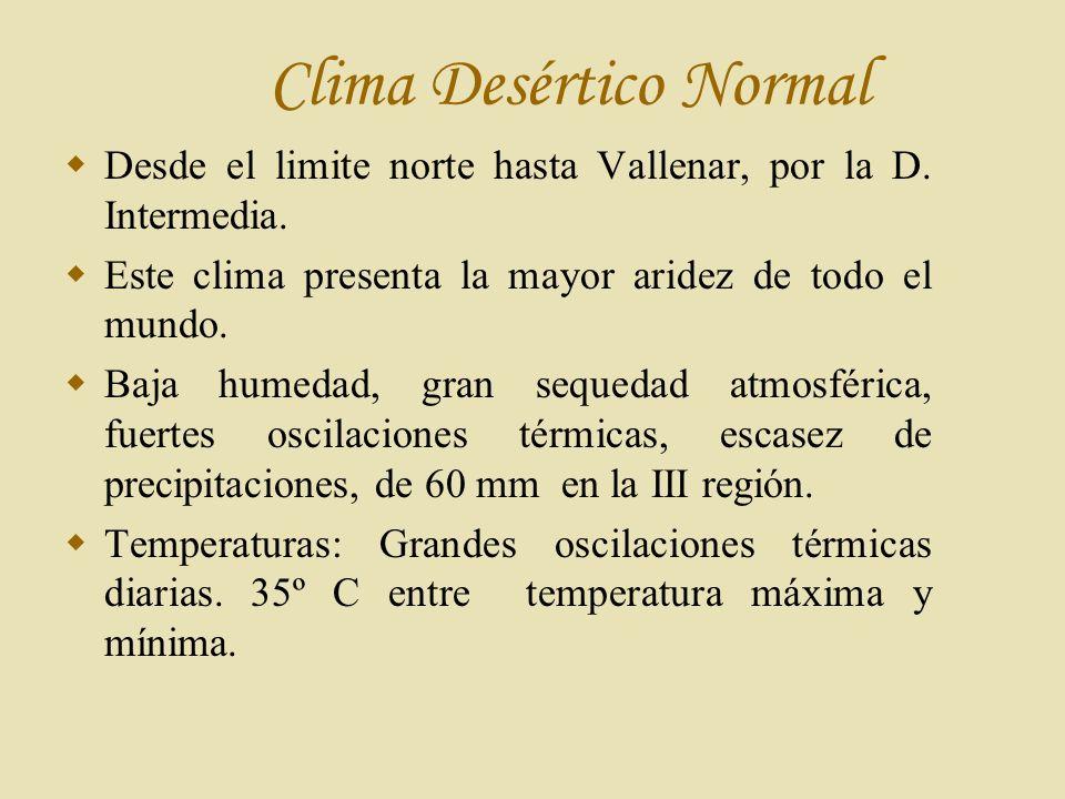 Clima Desértico Normal