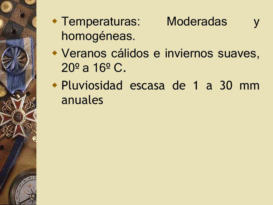 Temperaturas: Moderadas y homogéneas.