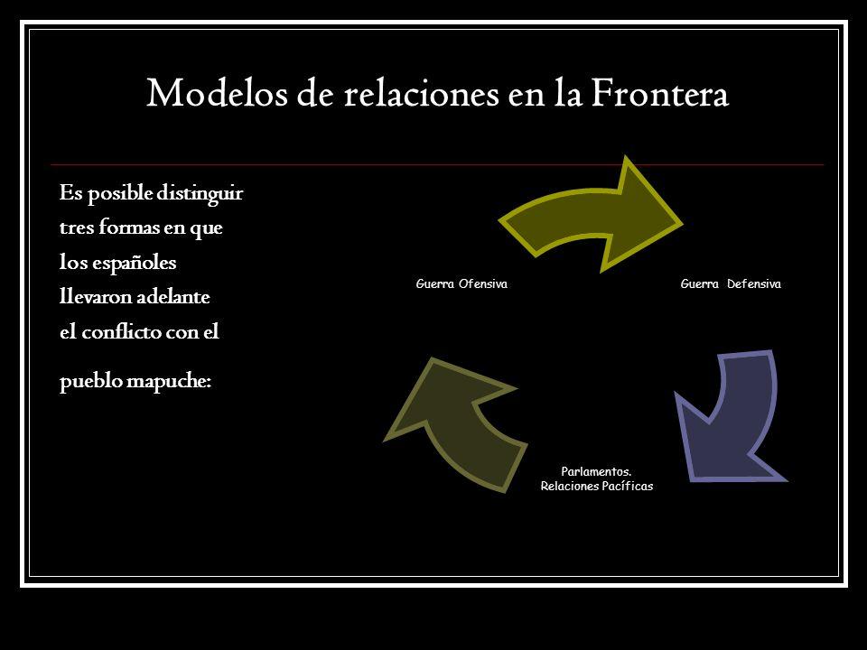 Modelos de relaciones en la Frontera