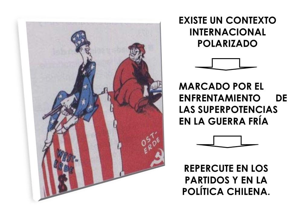 REPERCUTE EN LOS PARTIDOS Y EN LA POLÍTICA CHILENA.
