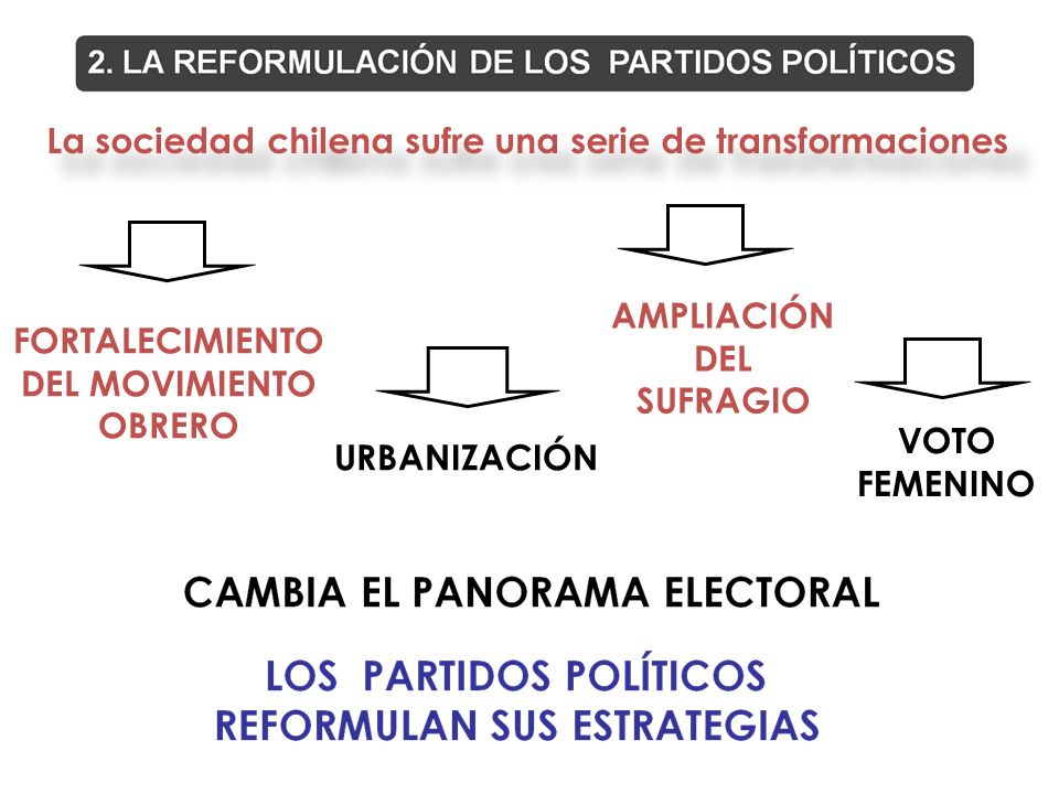La sociedad chilena sufre una serie de transformaciones