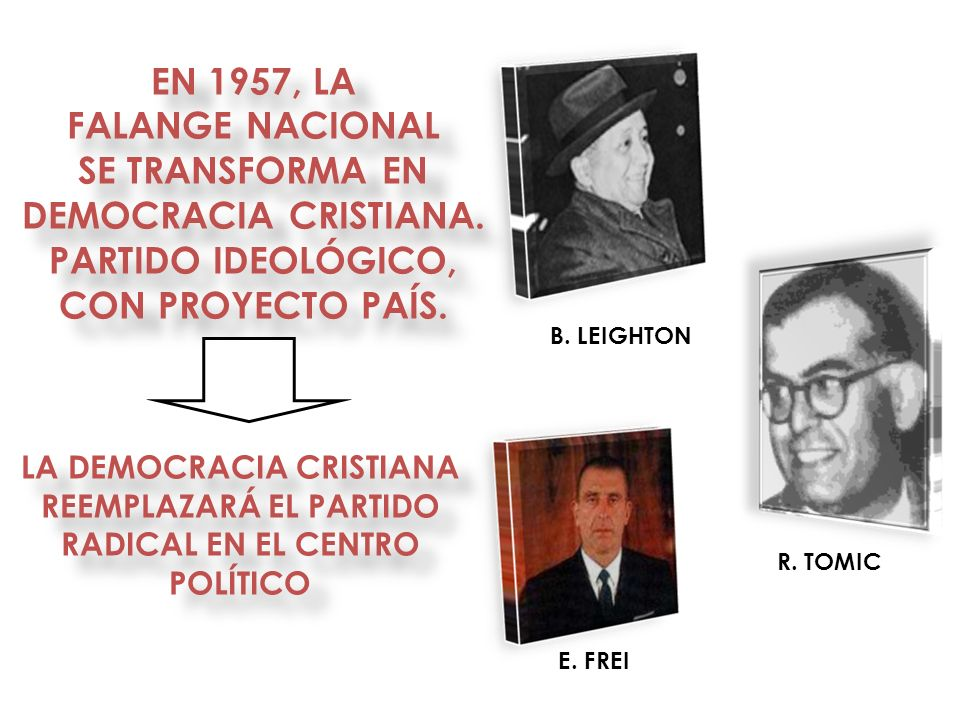 EN 1957, LA FALANGE NACIONAL SE TRANSFORMA EN DEMOCRACIA CRISTIANA.