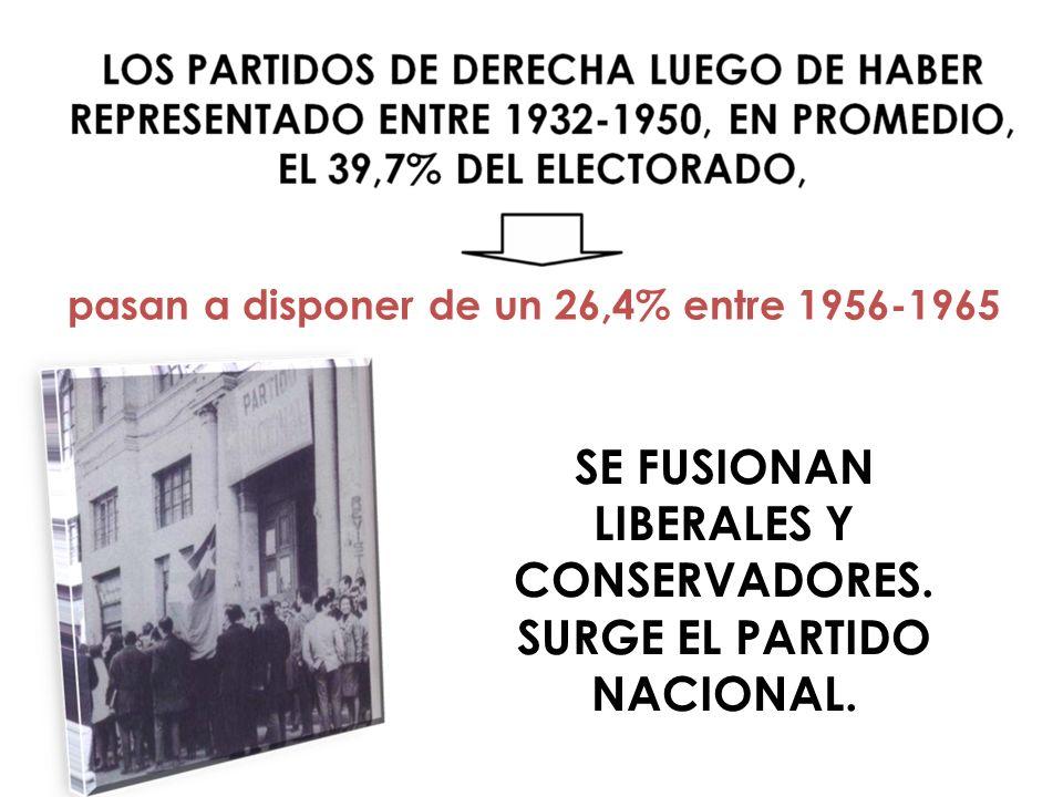 pasan a disponer de un 26,4% entre 1956-1965