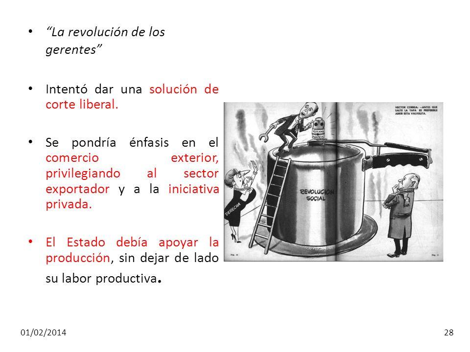 La revolución de los gerentes