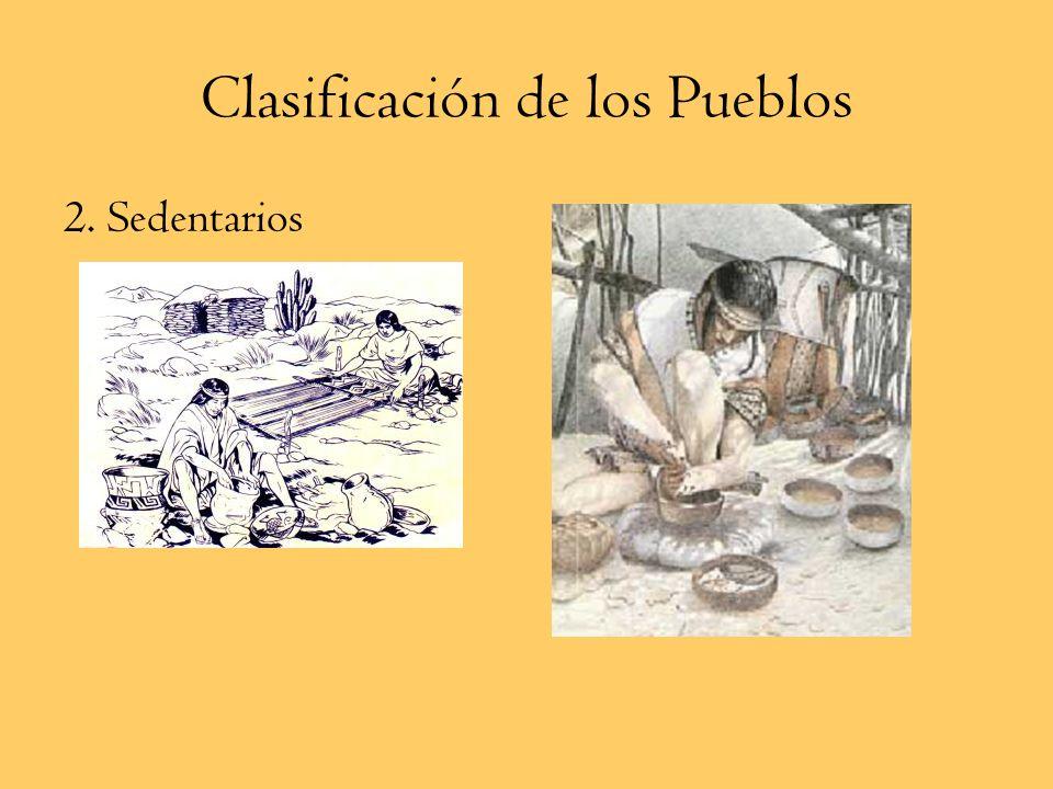 Clasificación de los Pueblos