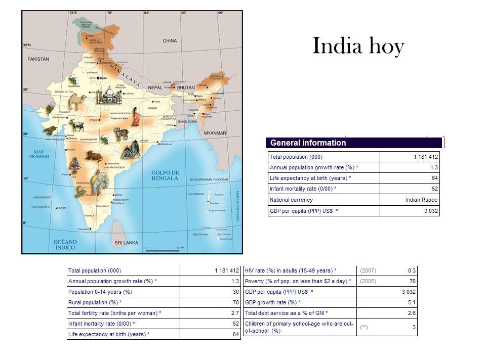 India hoy