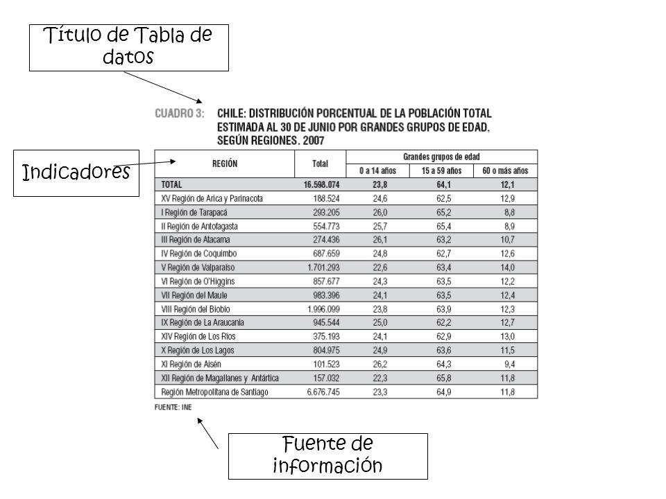 Título de Tabla de datos