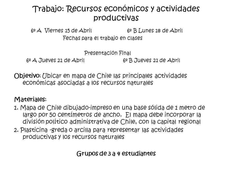 Trabajo: Recursos económicos y actividades productivas
