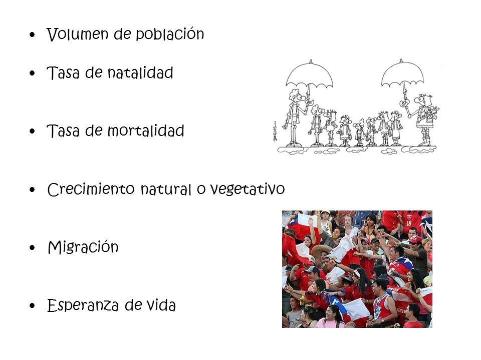 Volumen de población Tasa de natalidad. Tasa de mortalidad. Crecimiento natural o vegetativo. Migración.