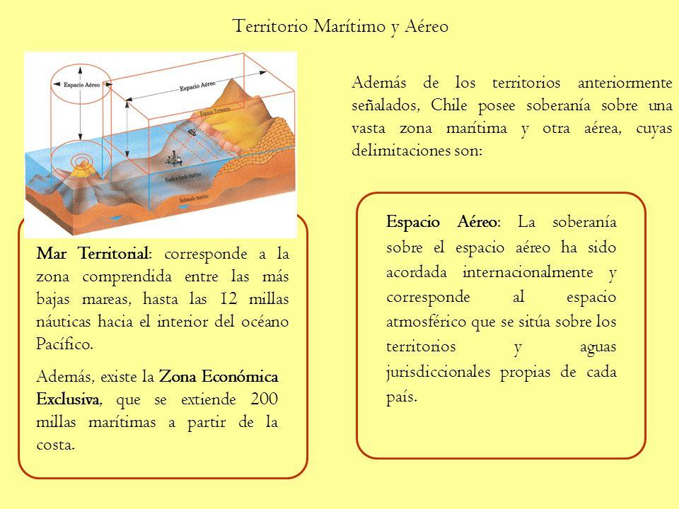 Territorio Marítimo y Aéreo