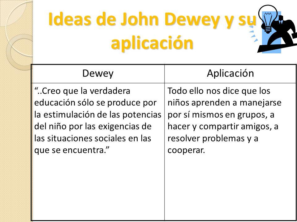 Ideas de John Dewey y su aplicación