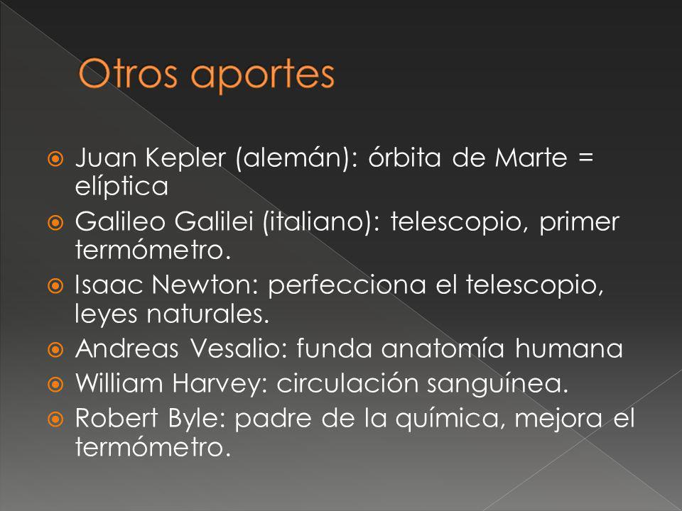 Otros aportes Juan Kepler (alemán): órbita de Marte = elíptica