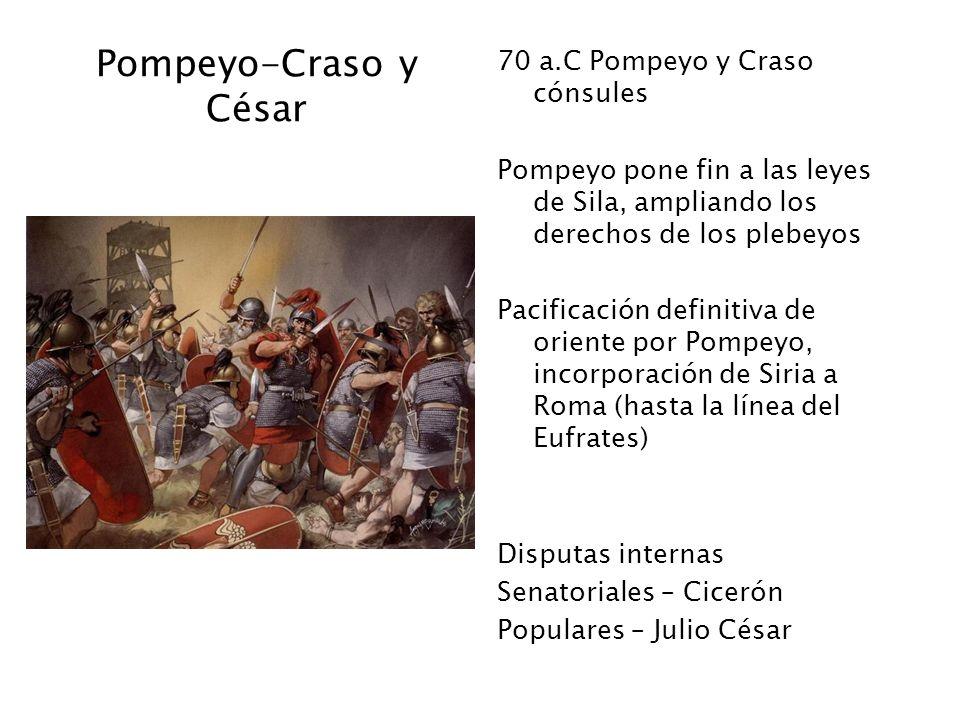 Pompeyo-Craso y César 70 a.C Pompeyo y Craso cónsules