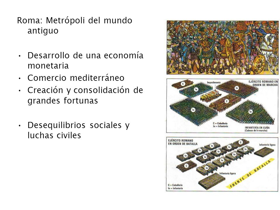 Roma: Metrópoli del mundo antiguo