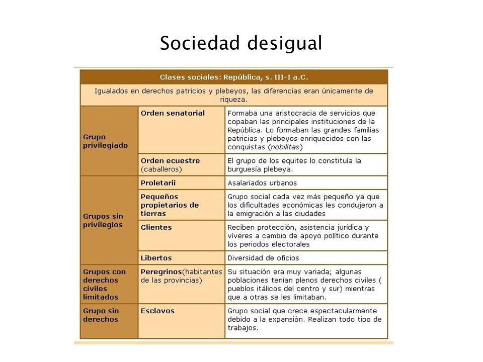 Sociedad desigual