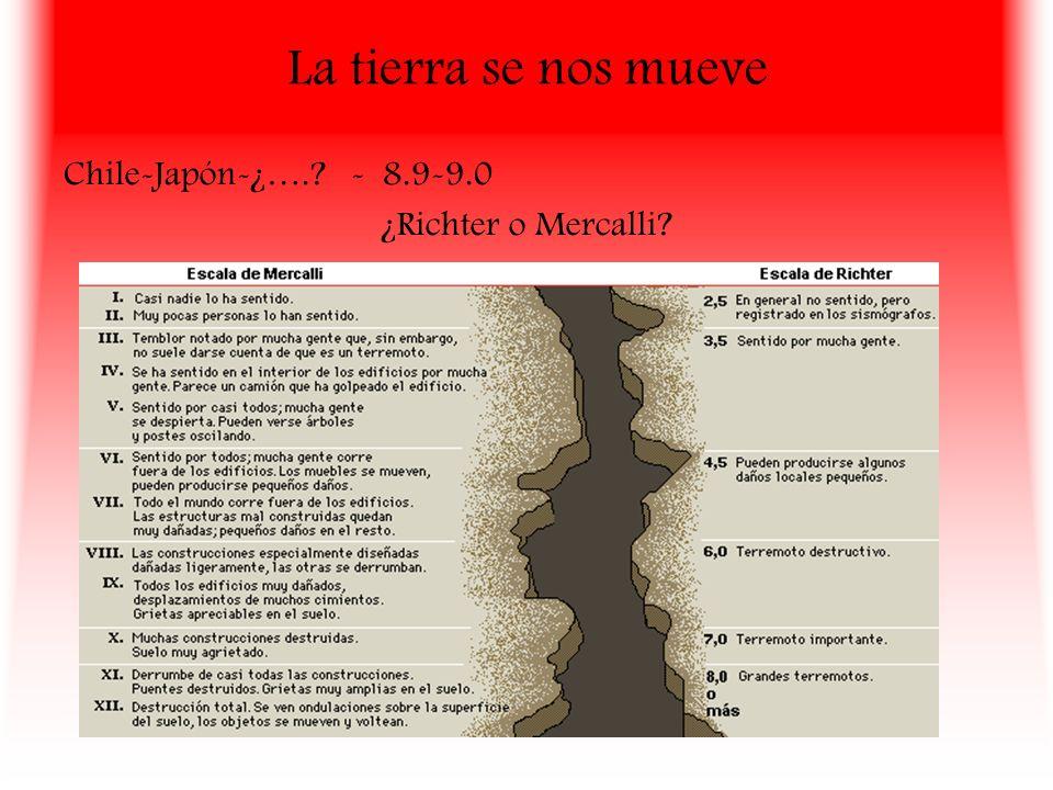 La tierra se nos mueve Chile-Japón-¿…. - 8.9-9.0 ¿Richter o Mercalli