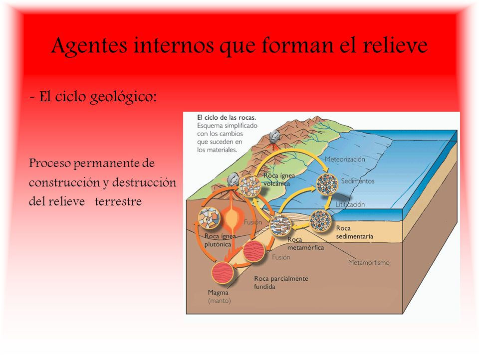Agentes internos que forman el relieve