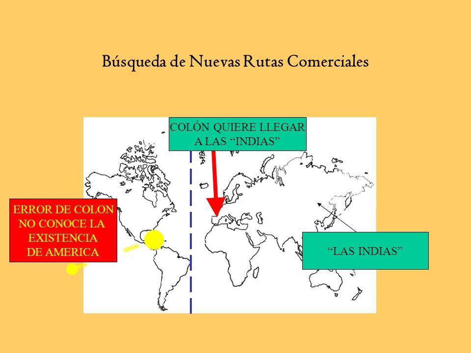 Búsqueda de Nuevas Rutas Comerciales