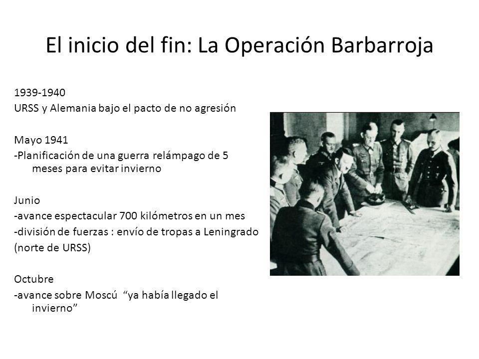 El inicio del fin: La Operación Barbarroja