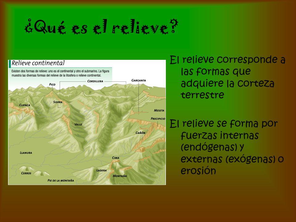 ¿Qué es el relieve El relieve corresponde a las formas que adquiere la corteza terrestre.