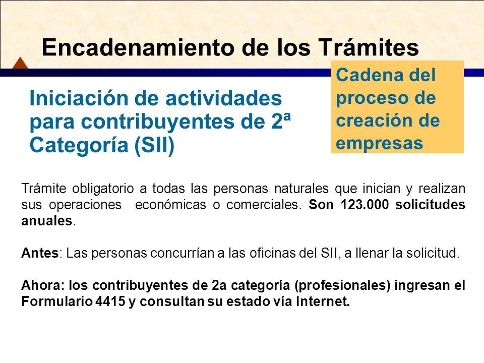 Encadenamiento de los Trámites