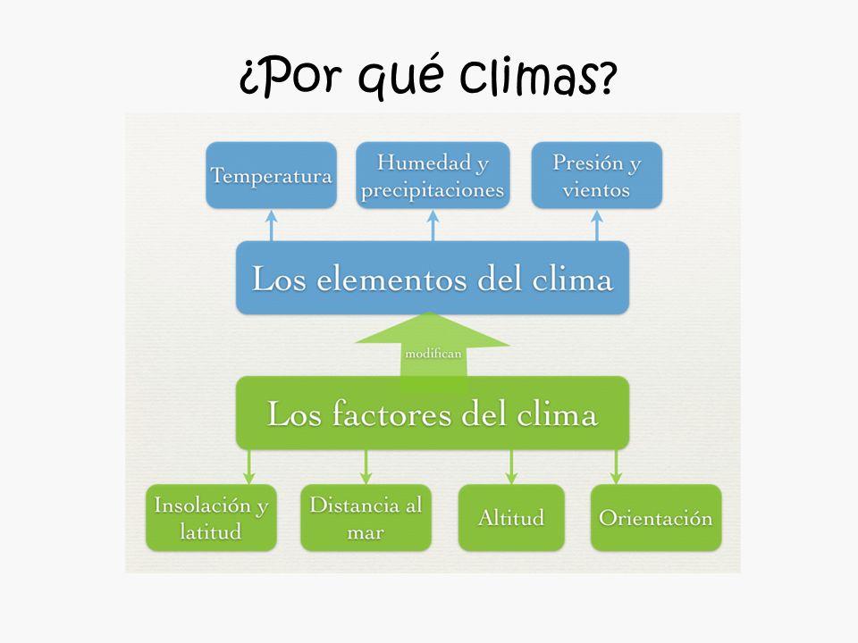¿Por qué climas