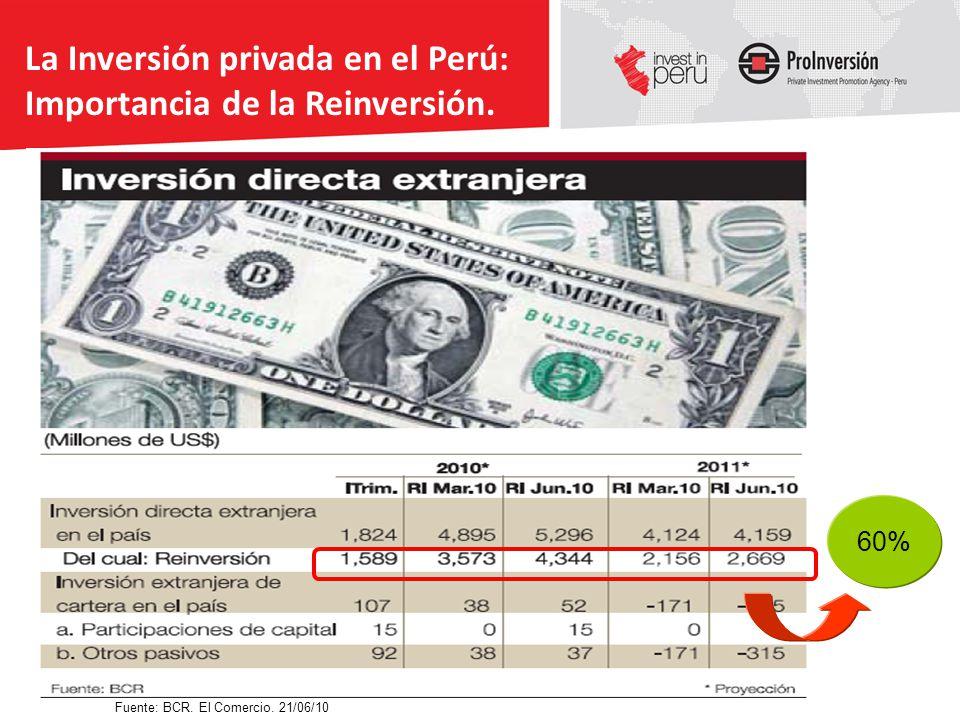 La Inversión privada en el Perú: Importancia de la Reinversión.