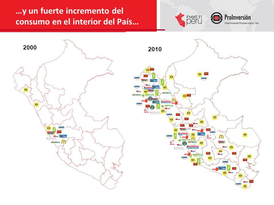 …y un fuerte incremento del consumo en el interior del País…